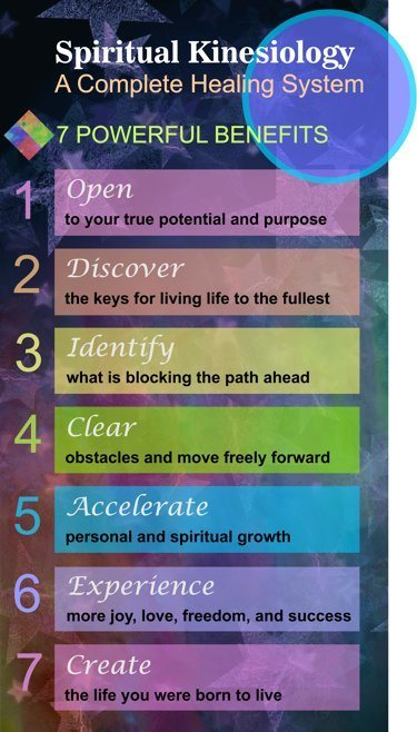 Spiritual Kinesiology Benefits