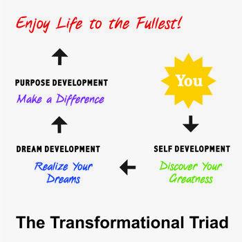 The transformational Triad
