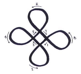 Reiki Unity Symbol